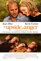 The Upside of Anger preview